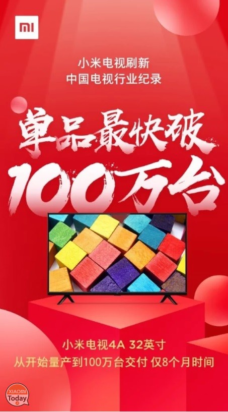 Sales record for the Xiaomi Mi TV 4A from 32 inches