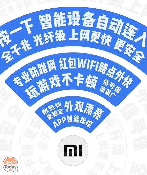 Xiaomi Mi Router 4 is the new 1 Gbps fiber optic WiFi router