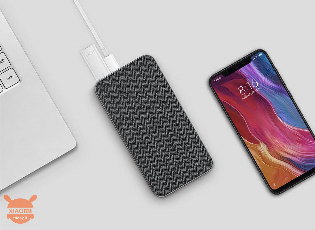 Xiaomi ZMI Power Bank version haute
