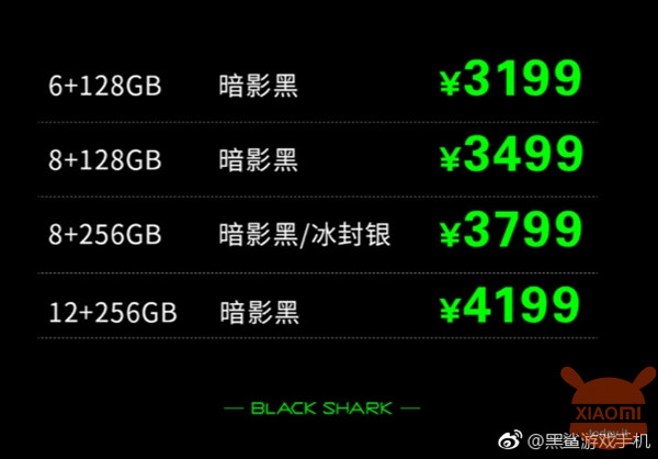 Xiaomi Black Shark 2-Spezifikationen