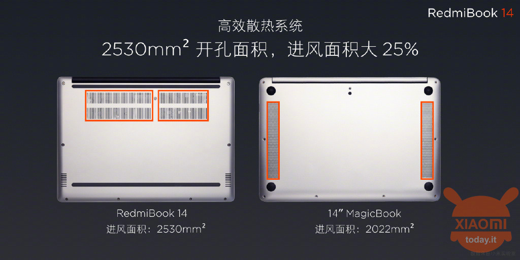 RedmiBook 14 specifiche official specifications specs