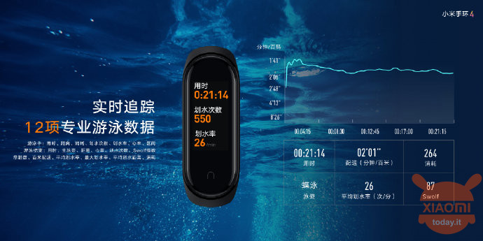 Xiaomi Mi Band 4-specificaties