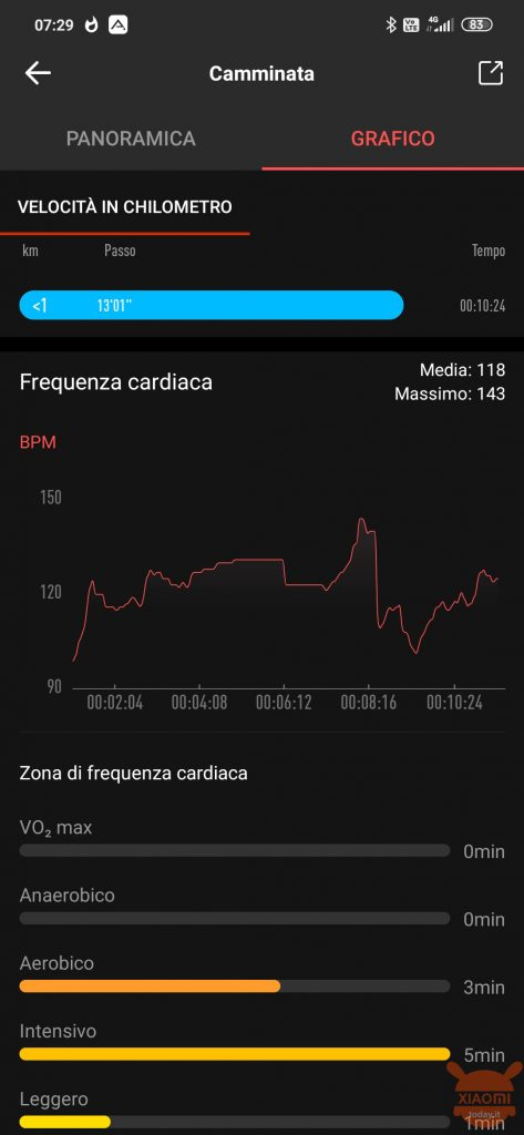 Application Android Amazfit