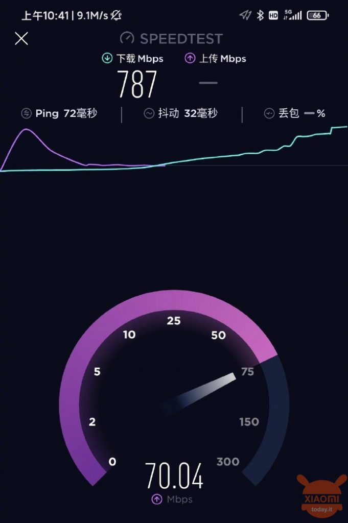 Speedtest 5G