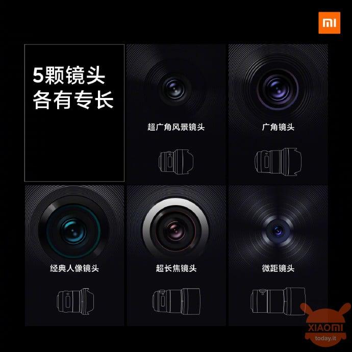 Xiaomi CC9 प्रो अधिकारी