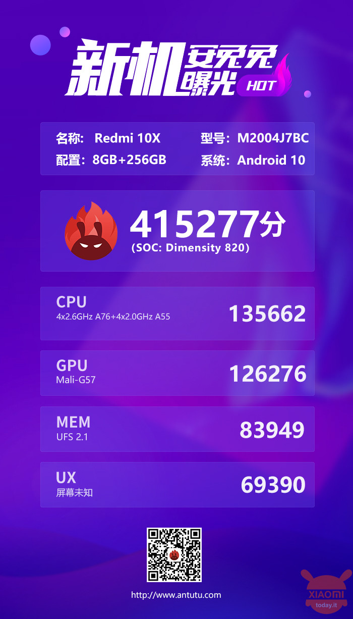 MediaTek Dimensity redmi 820 10X