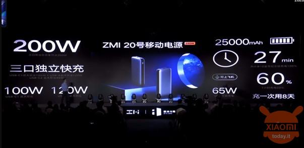 Ngân hàng điện ZMI 20 25000mAh