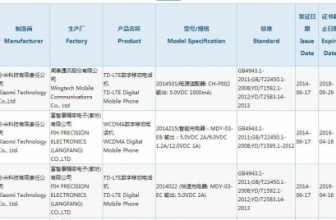 RUMOR | A new Xiaomi device could come soon! Mi3S o Mi4?