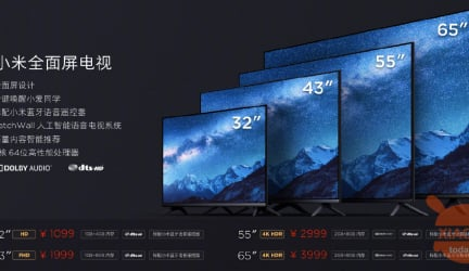 Xiaomi Mi TV from 32 ″ to 65 ″ and Mi TV Mural presented