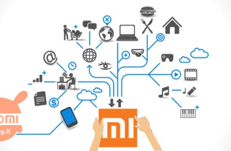 Xiaomi Ecosystem: guide to satellite companies and sub-brands
