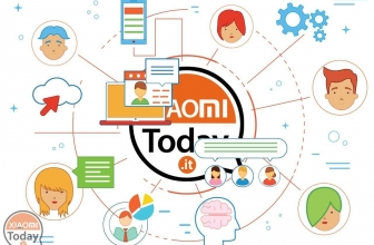 XiaomiToday, groupes d'aide Facebook